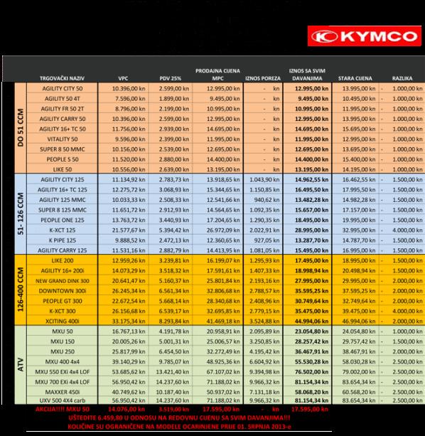 2014-10-01_CJENIK_KYMCO_AKCIJA_ZIMA